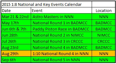 1-8 Nats - Special Events & NNN events