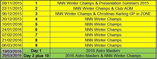 Winters 2015-16 & Astro Masters 2016 - Rev1